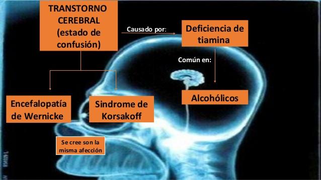 Alkobarer el medio del alcoholismo el precio en la farmacia bryansk