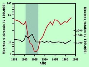 grafica 1 ley seca